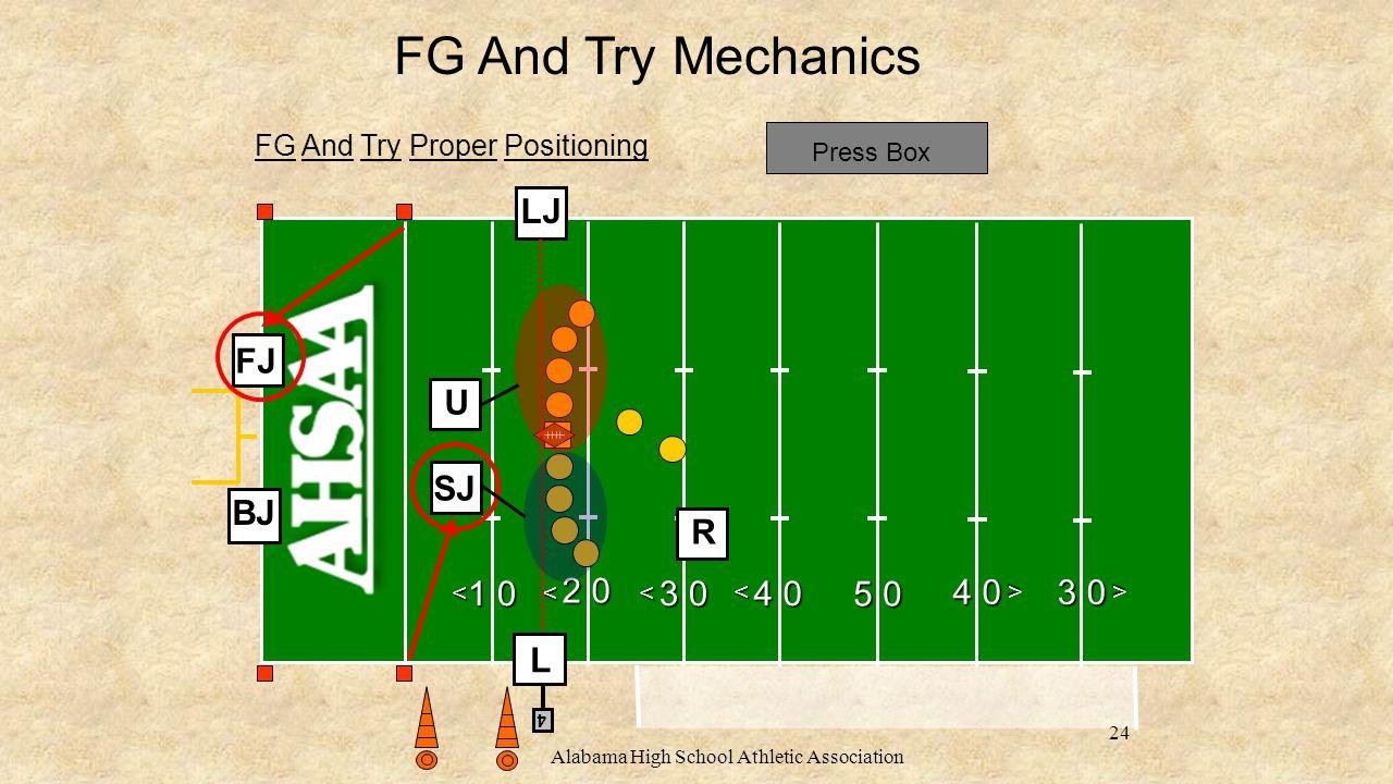 FG And Try Proper Positioning Press Box 1 0 2 0 3 0 4 0 5 0 4 0 <<< < < 4 FG And Try Mechanics FJ U SJ R L LJ BJ 3 0 < Alabama High School Athletic Association 24