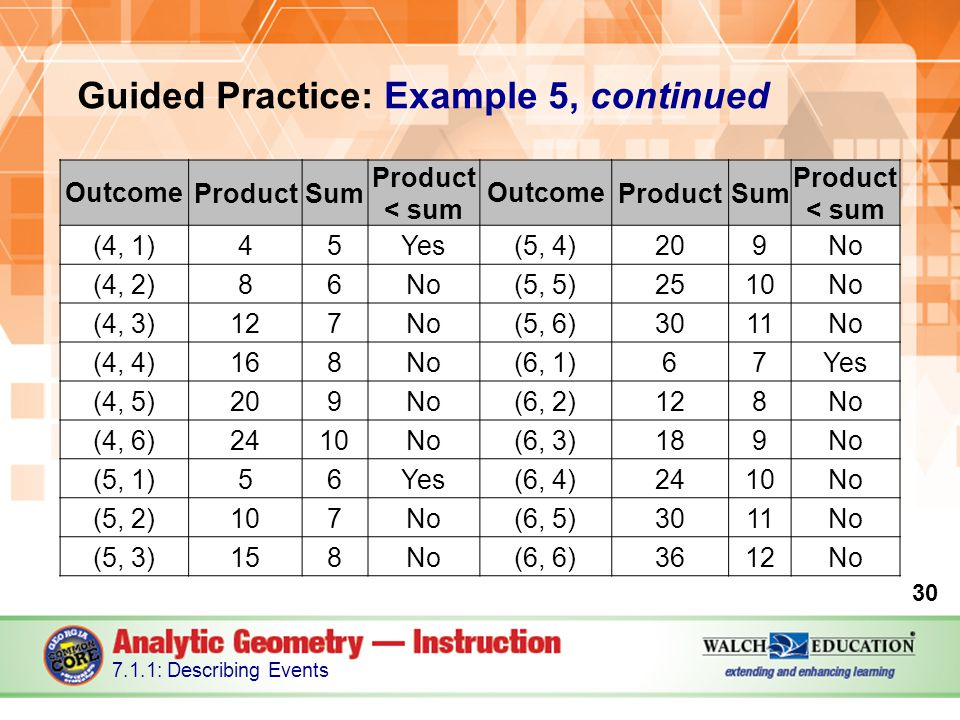 Guided Practice: Example 5, continued 30 7.1.1: Describing Events OutcomeProductSum Product < sum OutcomeProductSum Product < sum (4, 1) 45Yes(5, 4)209No (4, 2)86No(5, 5)2510No (4, 3)127No(5, 6)3011No (4, 4)168No(6, 1)67Yes (4, 5)209No(6, 2)128No (4, 6)2410No(6, 3)189No (5, 1)56Yes(6, 4)2410No (5, 2)107No(6, 5)3011No (5, 3)158No(6, 6)3612No