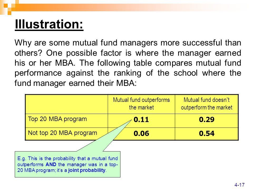 Why are some mutual fund managers more successful than others.