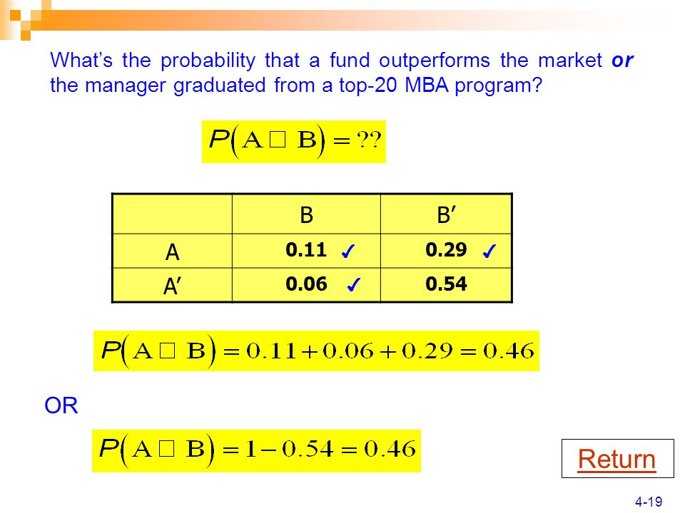 BB' A 0.110.29 A' 0.060.54 4-19 What's the probability that a fund outperforms the market or the manager graduated from a top-20 MBA program.