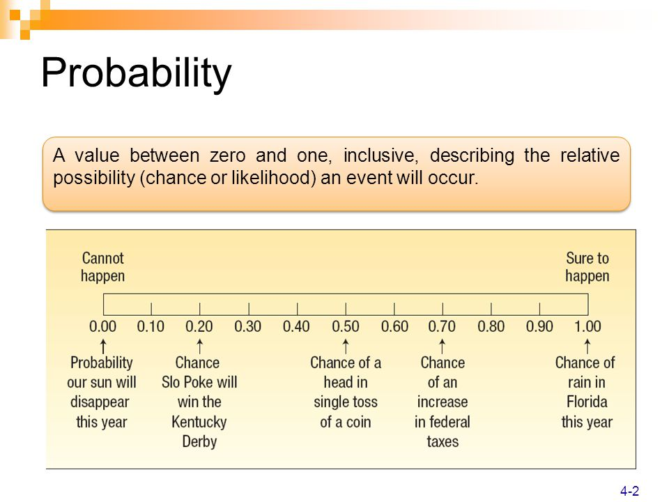 Probability A value between zero and one, inclusive, describing the relative possibility (chance or likelihood) an event will occur.