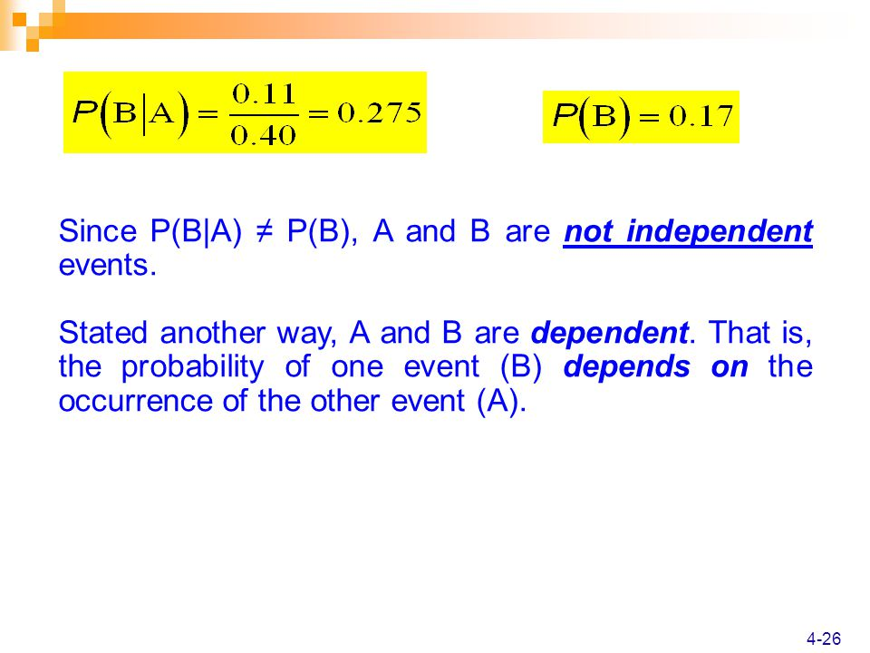 Since P(B|A) ≠ P(B), A and B are not independent events.