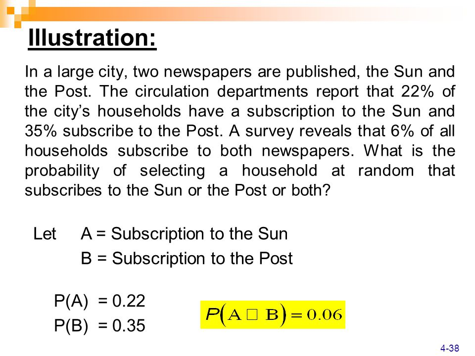 In a large city, two newspapers are published, the Sun and the Post.