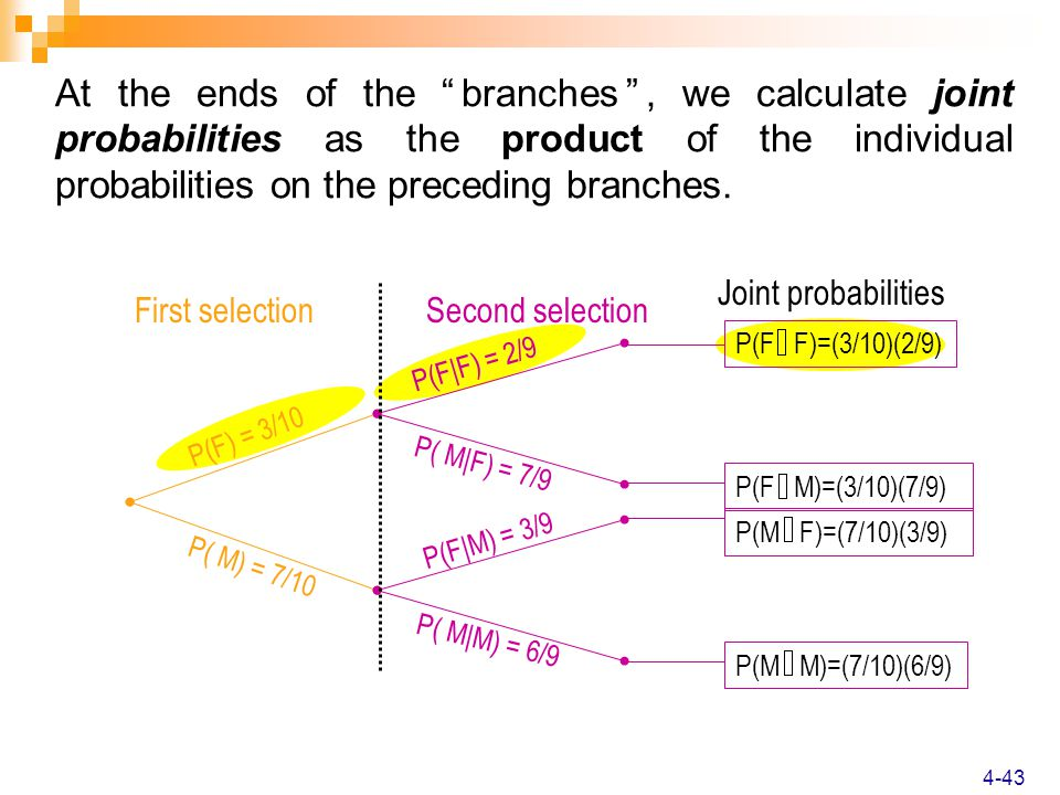 At the ends of the branches , we calculate joint probabilities as the product of the individual probabilities on the preceding branches.