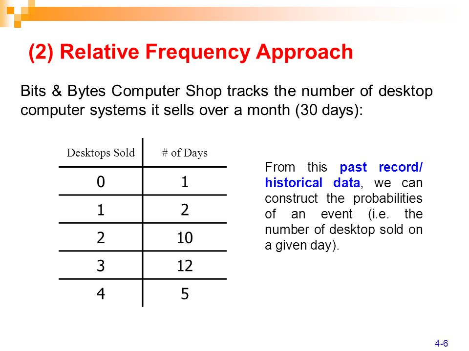 Bits & Bytes Computer Shop tracks the number of desktop computer systems it sells over a month (30 days): Desktops Sold# of Days 01 12 210 312 45 (2) Relative Frequency Approach From this past record/ historical data, we can construct the probabilities of an event (i.e.
