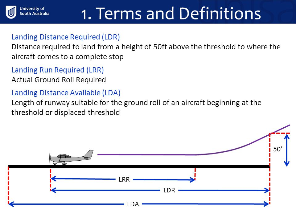 LRR LDR 50' Landing Distance Available (LDA) Length of runway suitable for the ground roll of an aircraft beginning at the threshold or displaced thre