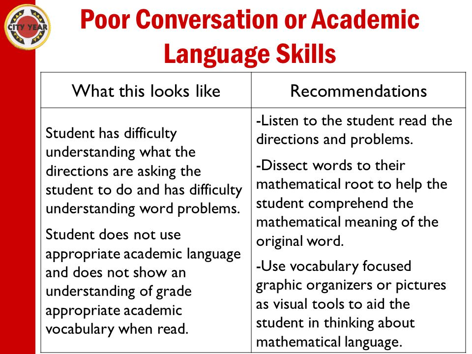 Poor Conversation or Academic Language Skills What this looks likeRecommendations Student has difficulty understanding what the directions are asking the student to do and has difficulty understanding word problems.