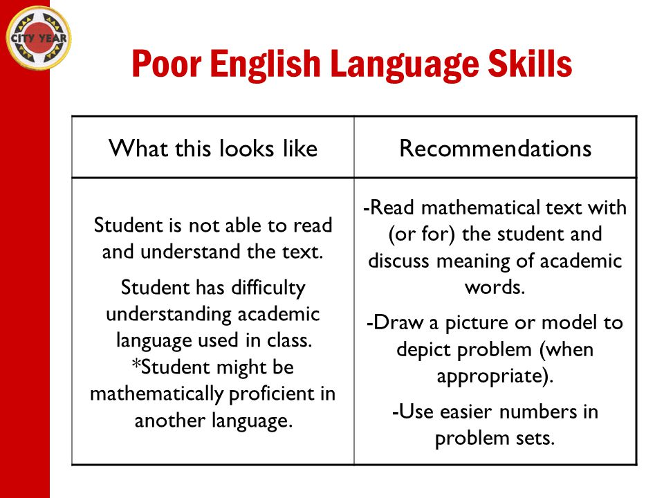 Poor English Language Skills What this looks likeRecommendations Student is not able to read and understand the text.