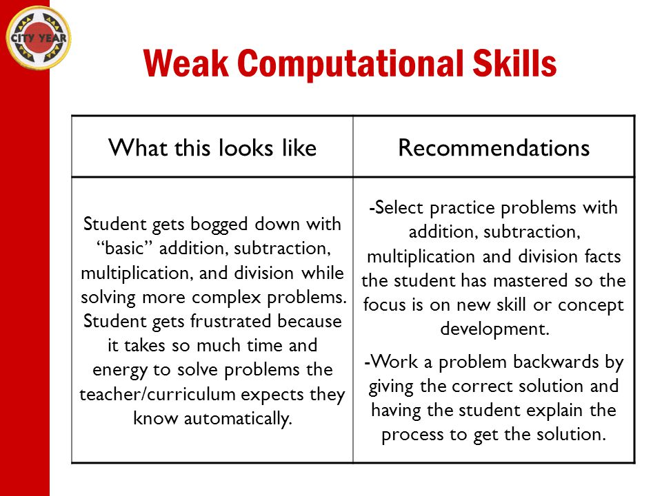 Weak Computational Skills What this looks likeRecommendations Student gets bogged down with basic addition, subtraction, multiplication, and division while solving more complex problems.