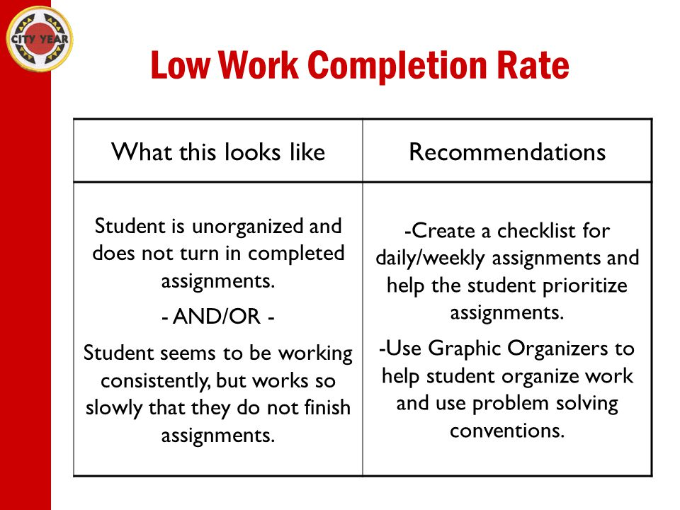 Low Work Completion Rate What this looks likeRecommendations Student is unorganized and does not turn in completed assignments.