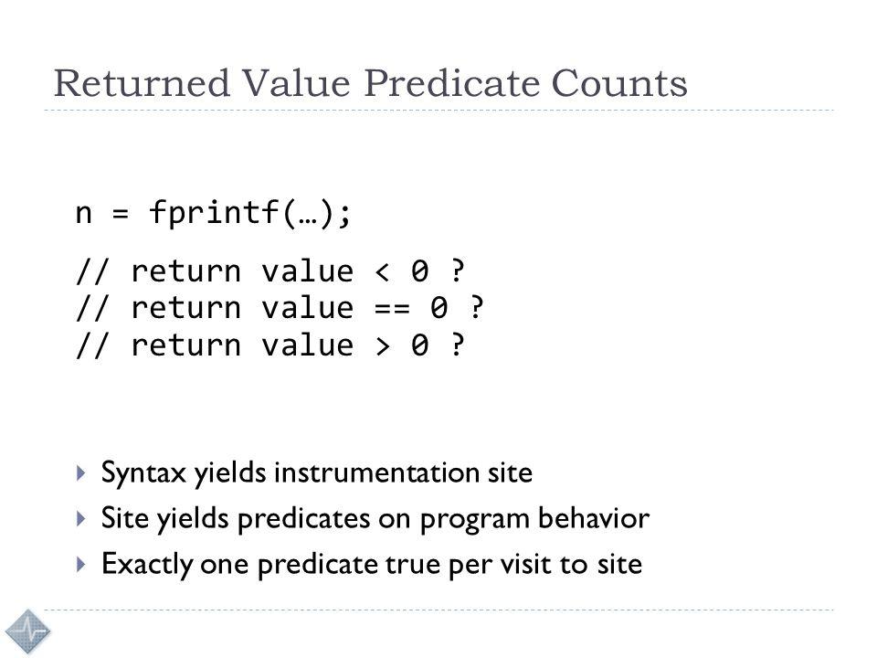 Returned Value Predicate Counts n = fprintf(…); // return value 0 ?  Syntax yields instrumentation site  Site yields predicates on program behavior