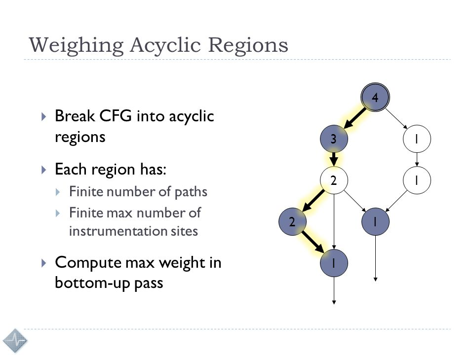 Weighing Acyclic Regions  Break CFG into acyclic regions  Each region has:  Finite number of paths  Finite max number of instrumentation sites  C