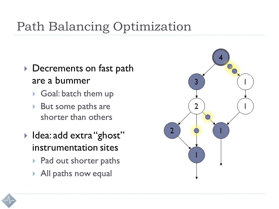 Path Balancing Optimization  Decrements on fast path are a bummer  Goal: batch them up  But some paths are shorter than others  Idea: add extra ghost instrumentation sites  Pad out shorter paths  All paths now equal 1 21 1 1 2 3 4