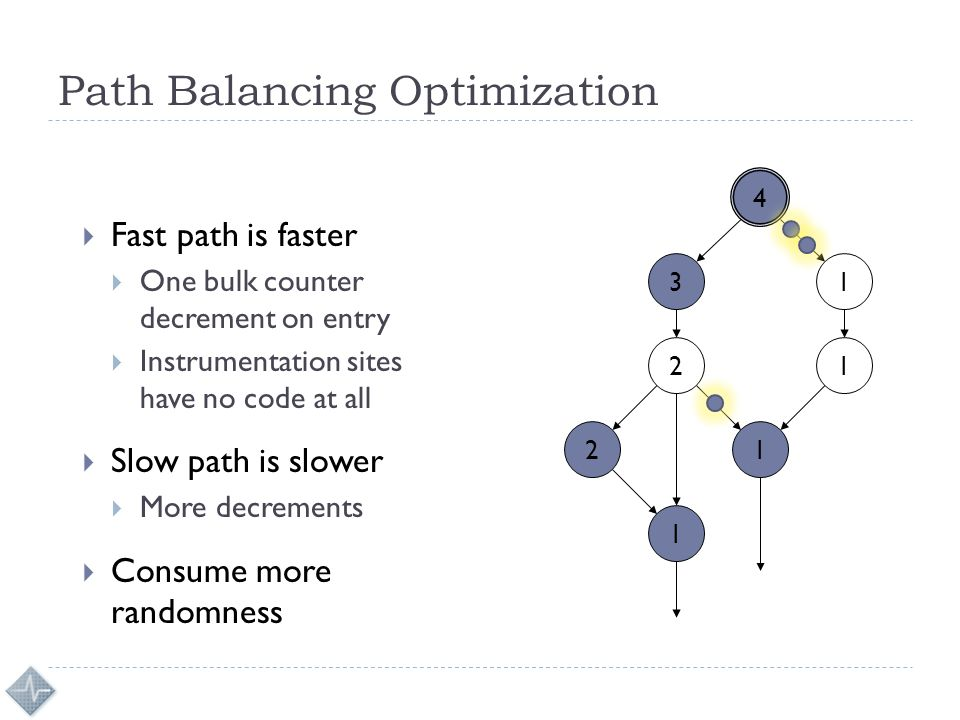 Path Balancing Optimization  Fast path is faster  One bulk counter decrement on entry  Instrumentation sites have no code at all  Slow path is slower  More decrements  Consume more randomness 1 21 1 1 2 3 4