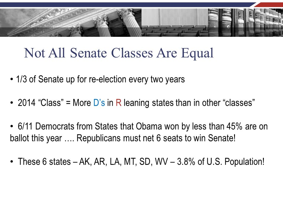 "Not All Senate Classes Are Equal 1/3 of Senate up for re-election every two years 2014 ""Class"" = More D's in R leaning states than in other ""classes"""