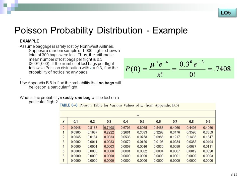 6-12 Poisson Probability Distribution - Example EXAMPLE Assume baggage is rarely lost by Northwest Airlines.