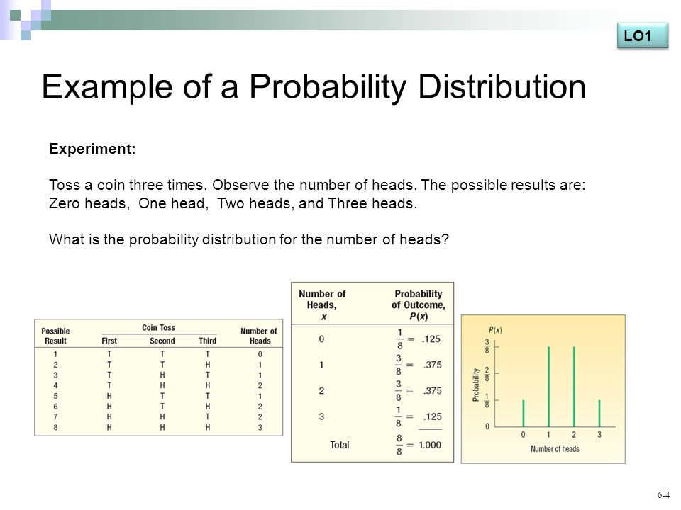 6-4 Example of a Probability Distribution Experiment: Toss a coin three times.