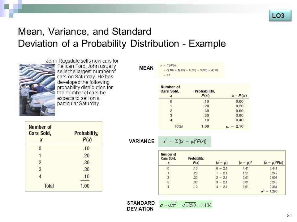 6-7 Mean, Variance, and Standard Deviation of a Probability Distribution - Example John Ragsdale sells new cars for Pelican Ford.