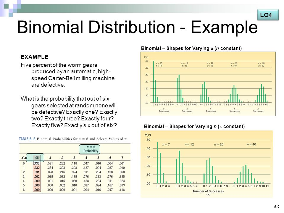 6-10 Cumulative Binomial Probability Distributions - Example EXAMPLE A study by the Illinois Department of Transportation concluded that 76.2 percent of front seat occupants used seat belts.