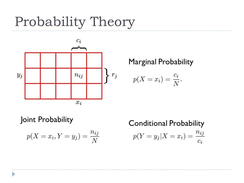 Probability Theory Marginal Probability Conditional Probability Joint Probability