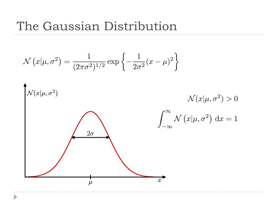 The Gaussian Distribution