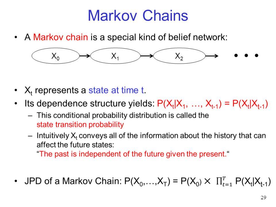 Markov Chains 29 X0X0 X1X1 X2X2 …