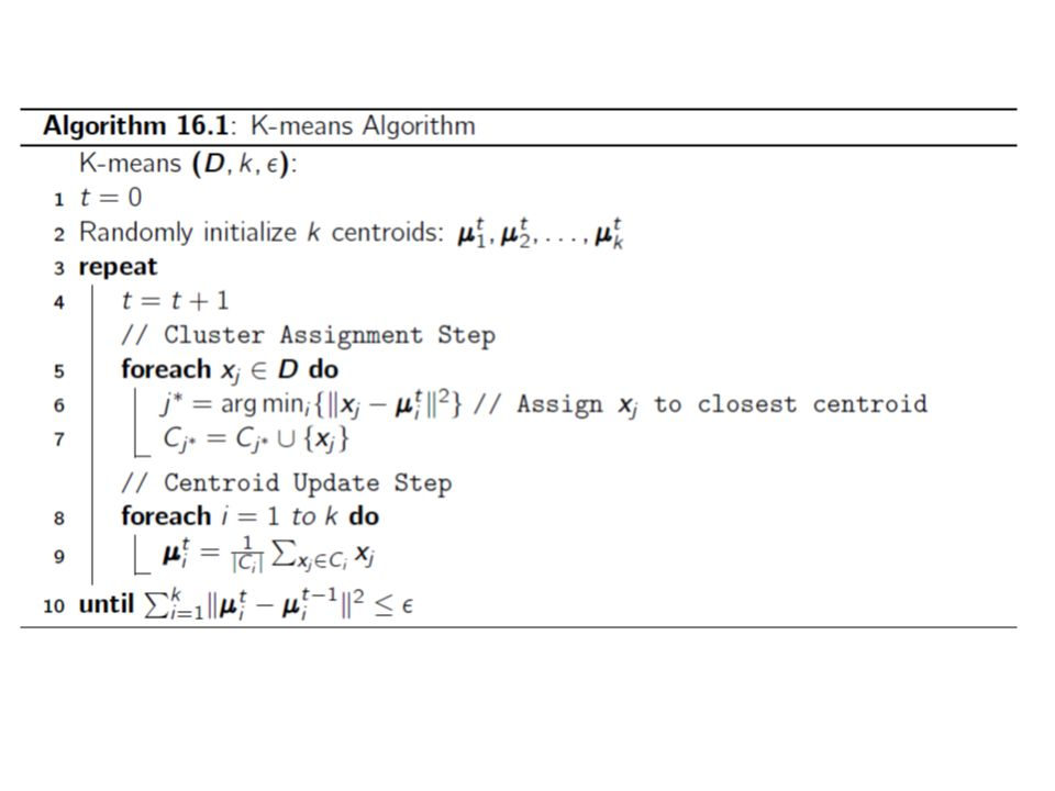 The inner loop of the Generalized EM algorithm (GEM) E-step: calculate M-step: find