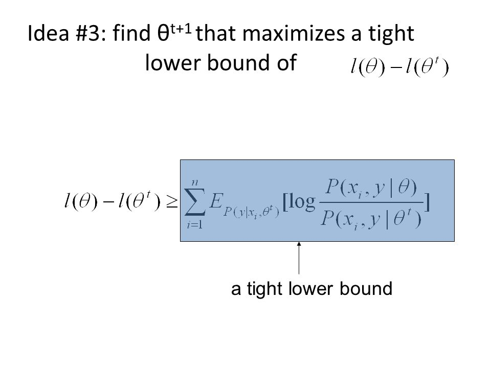 Idea #3: find θ t+1 that maximizes a tight lower bound of a tight lower bound