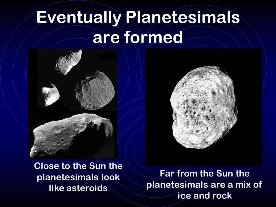 Eventually Planetesimals are formed Close to the Sun the planetesimals look like asteroids Far from the Sun the planetesimals are a mix of ice and rock