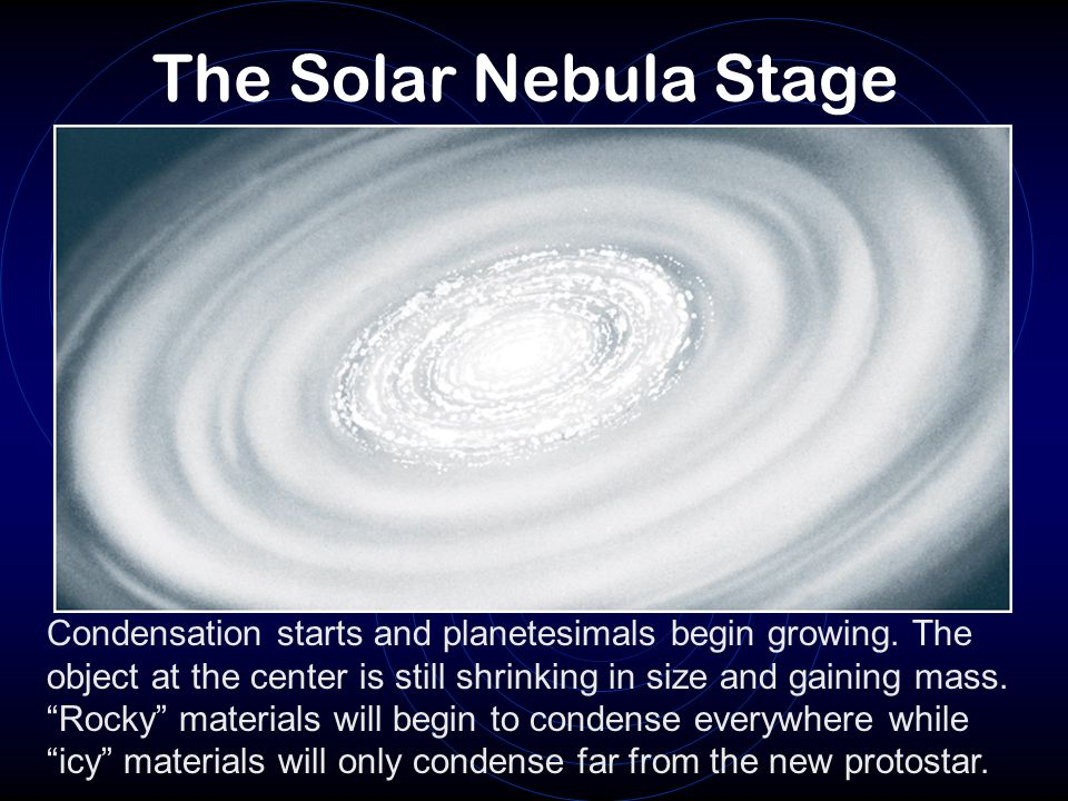 The Solar Nebula Stage Condensation starts and planetesimals begin growing.