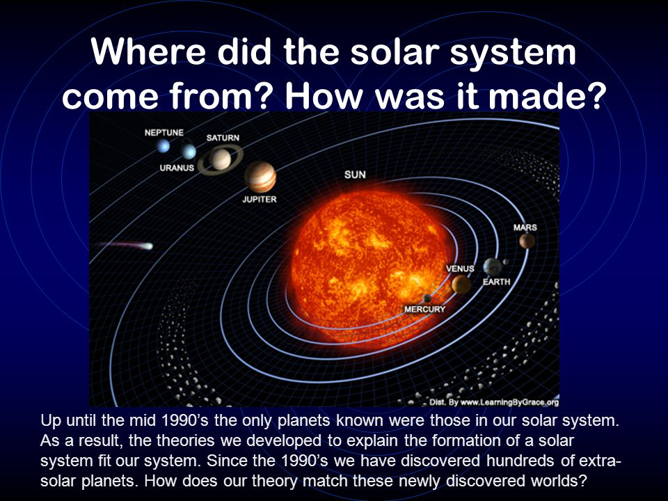 Facts that must be accounted for in any theory of solar system formation All the major planets orbit in almost the same plane All the planets orbit in the same direction Almost all the planets rotate in the same direction as they orbit The inner planets are rocky bodies while the outer planets are gaseous and/or icy bodies 99% of the mass of the solar system is in the Sun Most of the angular momentum of the solar system is in the planets, not the Sun Look at ClassAction Solar System Properties Explorer in the Solar System Characteristics module