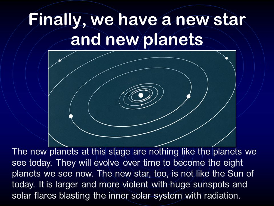 Finally, we have a new star and new planets The new planets at this stage are nothing like the planets we see today. They will evolve over time to bec