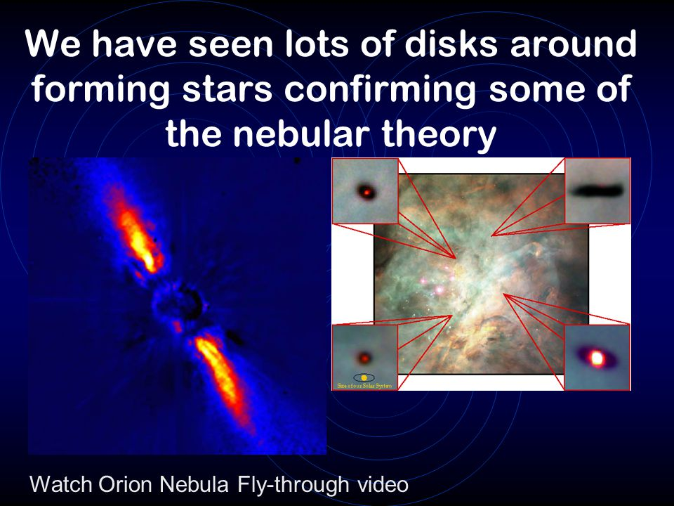 We have seen lots of disks around forming stars confirming some of the nebular theory Watch Orion Nebula Fly-through video