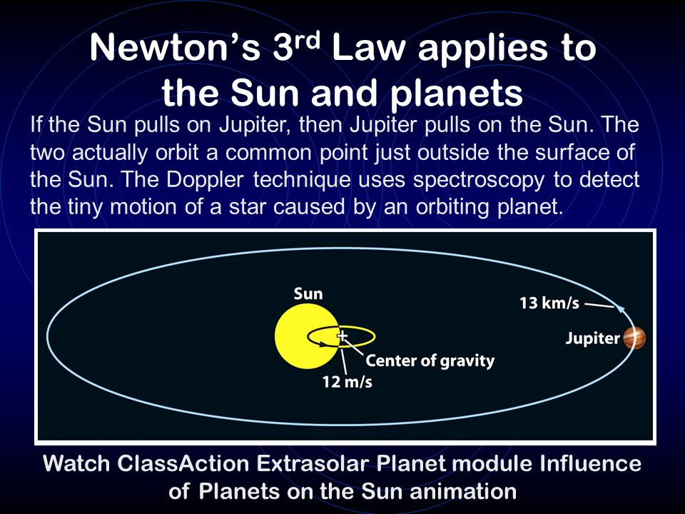 Newton's 3 rd Law applies to the Sun and planets If the Sun pulls on Jupiter, then Jupiter pulls on the Sun.