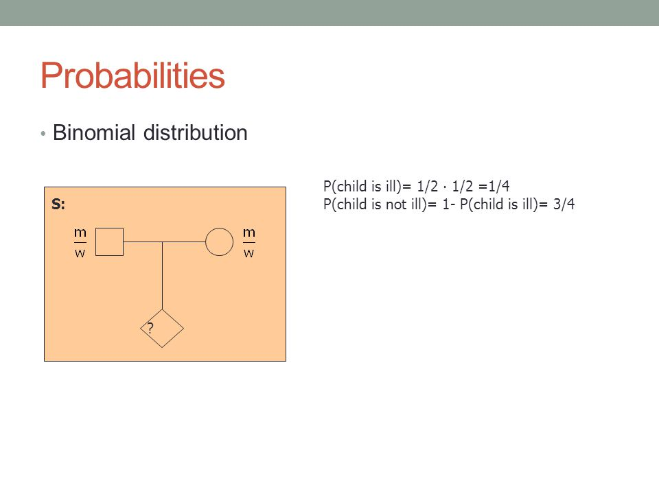 Probabilities Binomial distribution .