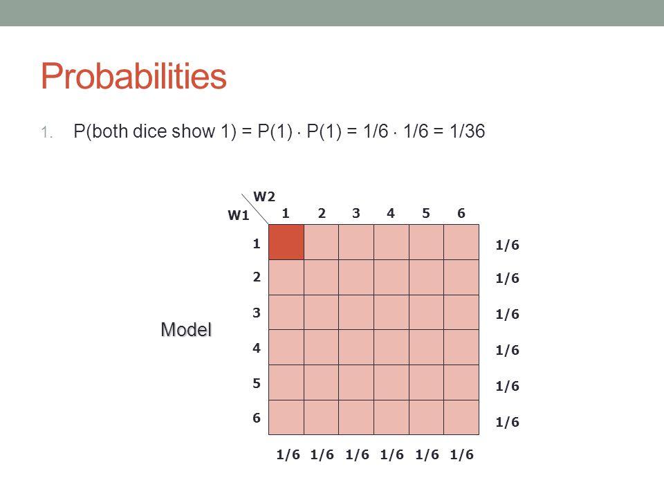 Probabilities 1.