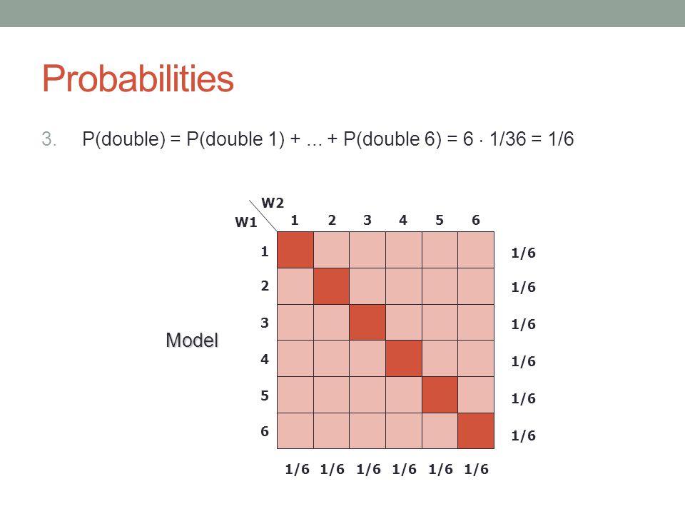 Probabilities 3. P(double) = P(double 1) +...