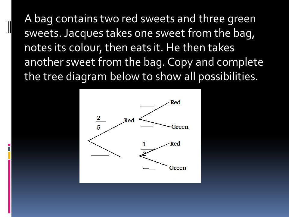 A bag contains two red sweets and three green sweets.