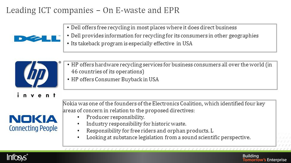 Dell offers free recycling in most places where it does direct business Dell provides information for recycling for its consumers in other geographies