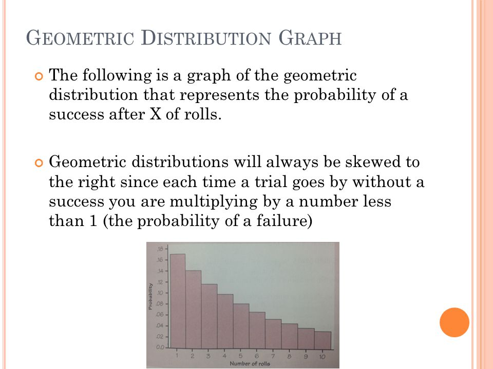 G EOMETRIC D ISTRIBUTION G RAPH The following is a graph of the geometric distribution that represents the probability of a success after X of rolls.