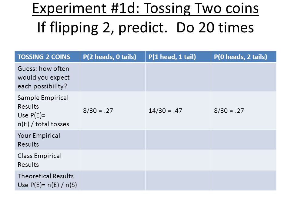 Experiment #1d: Tossing Two coins If flipping 2, predict.