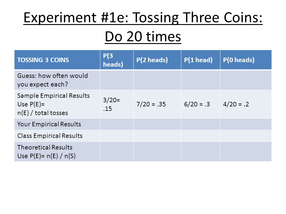 Experiment #1e: Tossing Three Coins: Do 20 times TOSSING 3 COINS P(3 heads) P(2 heads)P(1 head)P(0 heads) Guess: how often would you expect each.