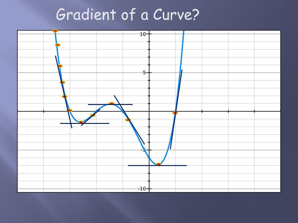Gradient of a Curve?