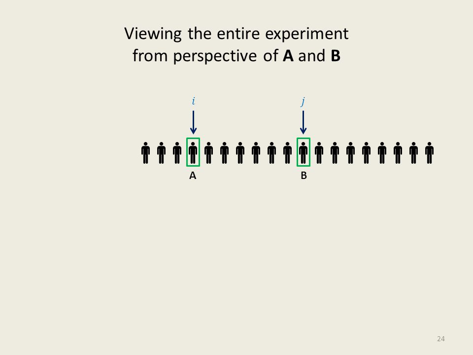 Viewing the entire experiment from perspective of A and B 24 AB