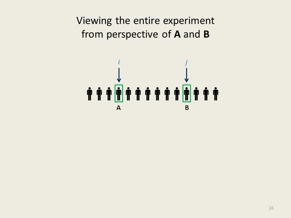 Viewing the entire experiment from perspective of A and B 26 AB