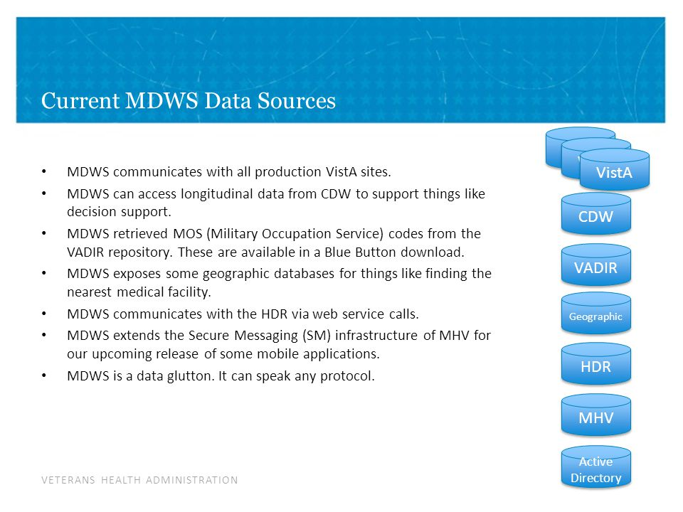 VETERANS HEALTH ADMINISTRATION This is from a MDWS demo project freely available to anyone.