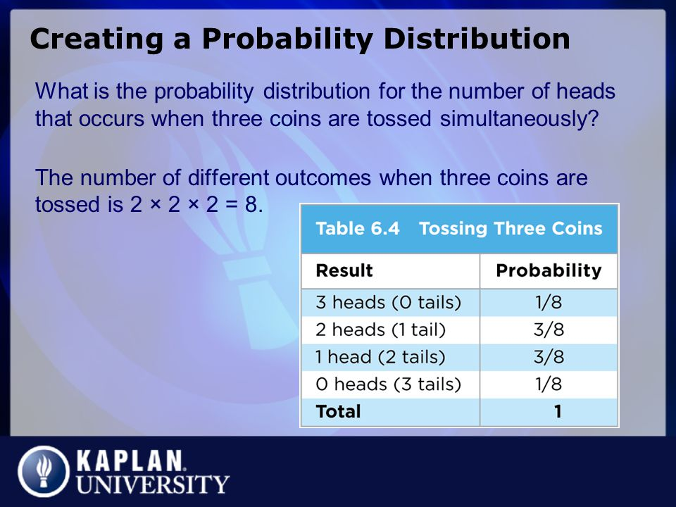 Creating a Probability Distribution What is the probability distribution for the number of heads that occurs when three coins are tossed simultaneously.