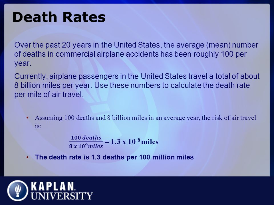 Death Rates