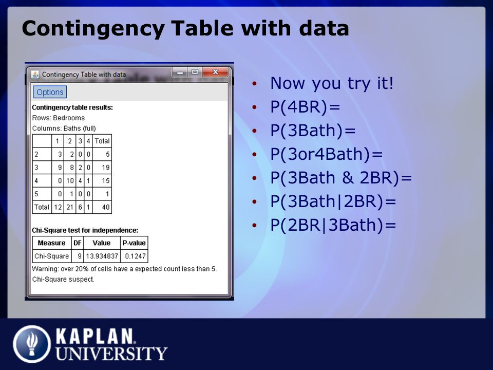 Contingency Table with data Now you try it.