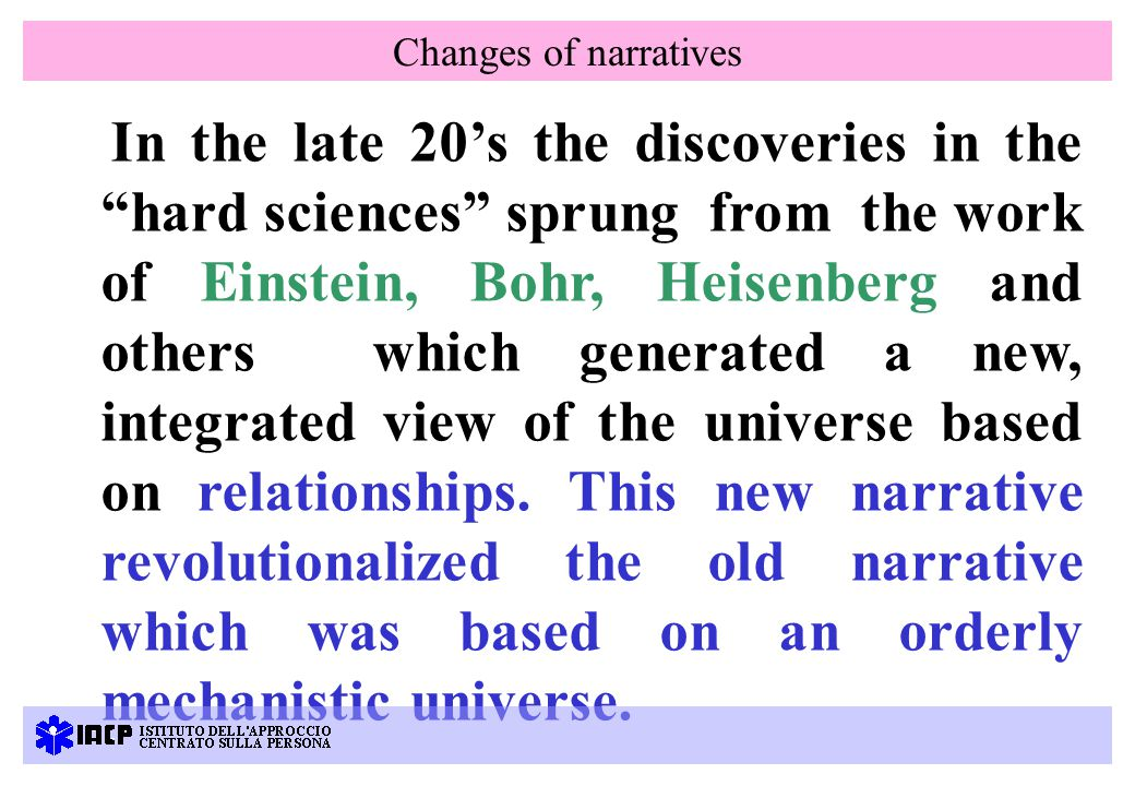 In the late 20's the discoveries in the hard sciences sprung from the work of Einstein, Bohr, Heisenberg and others which generated a new, integrated view of the universe based on relationships.